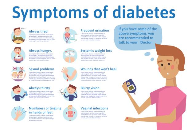 the symptoms of diabetes, infographics. vector illustration for medical journal or brochure. - class stock illustrations
