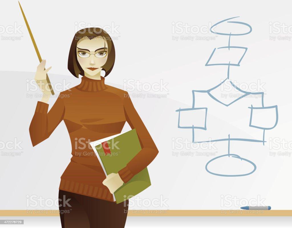 The teacher at a school board. royalty-free stock vector art