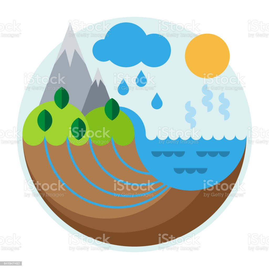 clip art of water cycle awesome graphic library u2022 rh clipartweb today Precipitation Clip Art water cycle clipart