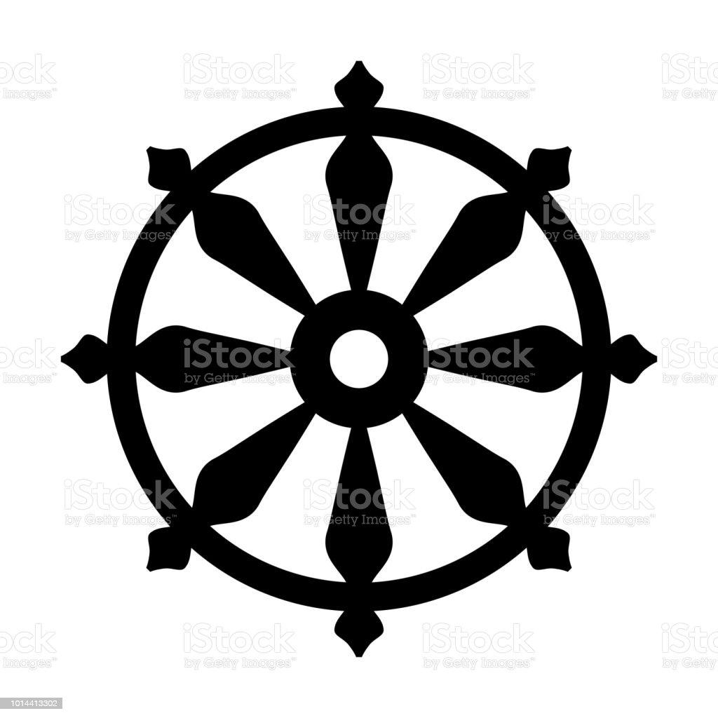 Das Rad Des Samsara Oriental Sakrale Religiöse Symbol Der