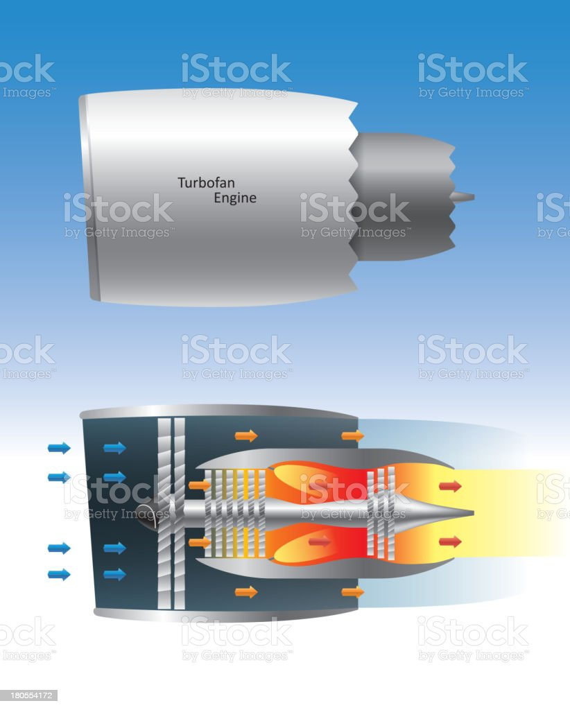 The workings of turbofan jet engine royalty-free stock vector art