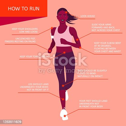 The young African woman is running. Fitness and sport. Healthy lifestyle. Vector flat illustration and infographics