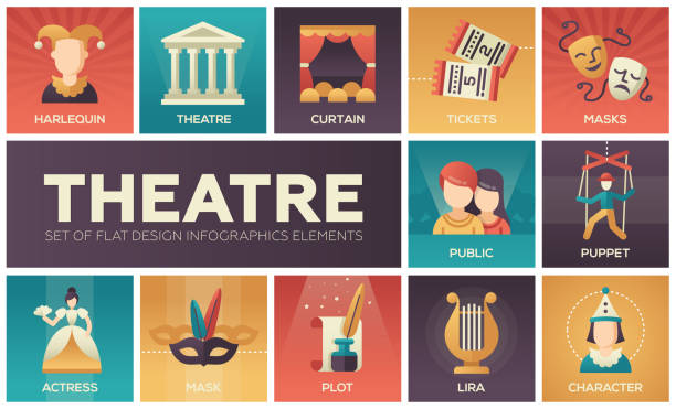 theatre - set of flat design infographics elements - kukiełka stock illustrations