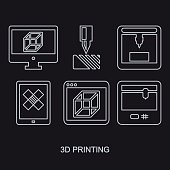 thee D Printing icon set showing manufacturing printers, tablet and