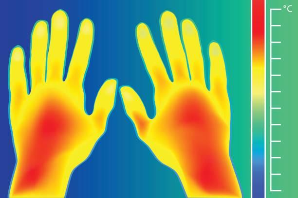 wärmebildkamera menschliche hände. das bild des armen mit infrarot-thermograph. waage ist grad celsius. - infrarotfotografie stock-grafiken, -clipart, -cartoons und -symbole