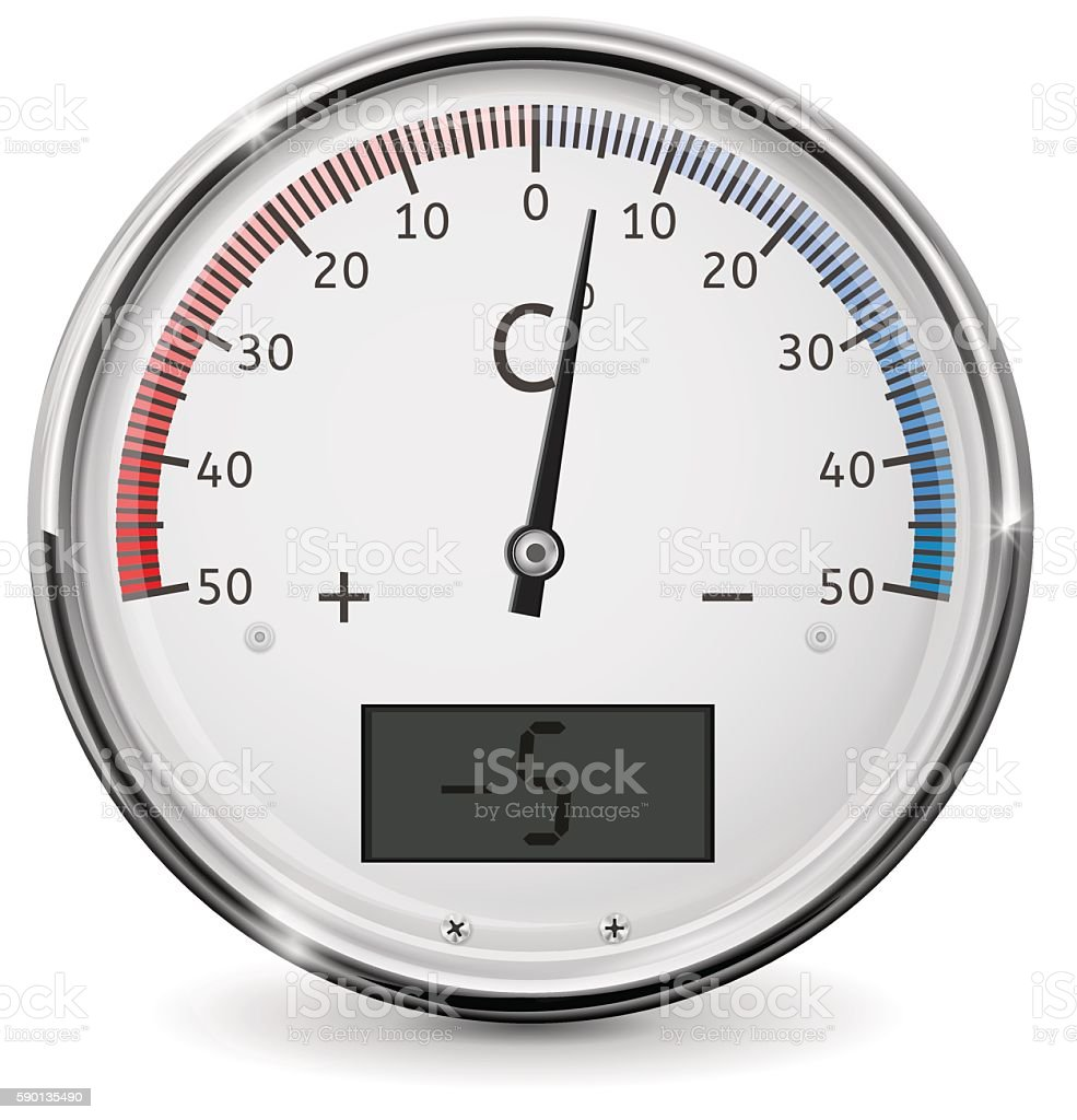 list of synonyms and antonyms of the word 5 degrees
