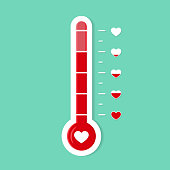 istock Thermometer gauge lobe of heart. Romantic goal icon. Heat level of love. Temperature scale for card. Degree of progress heart. Thermometer or thermostat icon. Valentines day vector illustration 1195548206