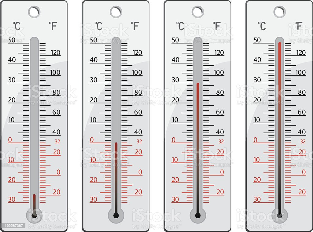 Thermometers With Various Temperatures From Cold To Hot royalty-free stock vector art