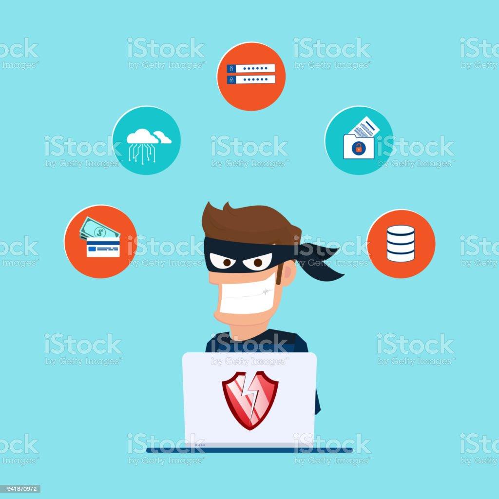 Dieb. Hacker stehlen vertrauliche Daten wie Kennwörter von einem Personal Computer nützlich für anti-Phishing- und Internet-Viren-Kampagnen. Begriff Hacker Internet soziales Netzwerk. – Vektorgrafik
