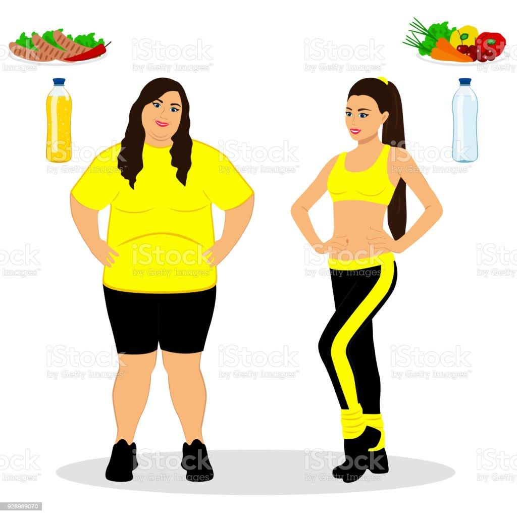 Dünne und Dicke. Die richtige Ernährung. Von Fett zu dünn. Lizenzfreies  dünne und ef369b5da2