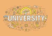 Thin Concept - University