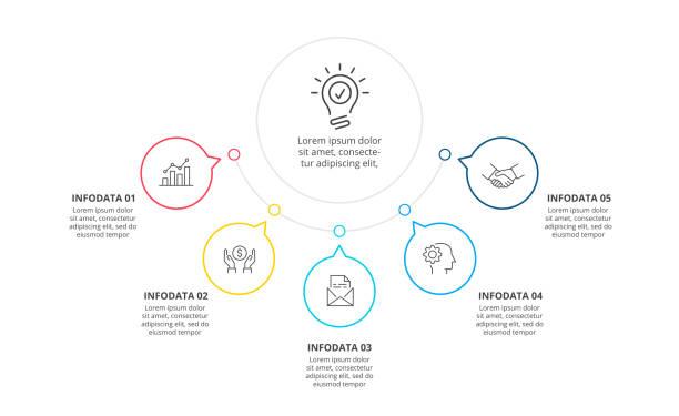 ilustraciones, imágenes clip art, dibujos animados e iconos de stock de infografía de círculo plano de línea delgada con 5 opciones. - infografías