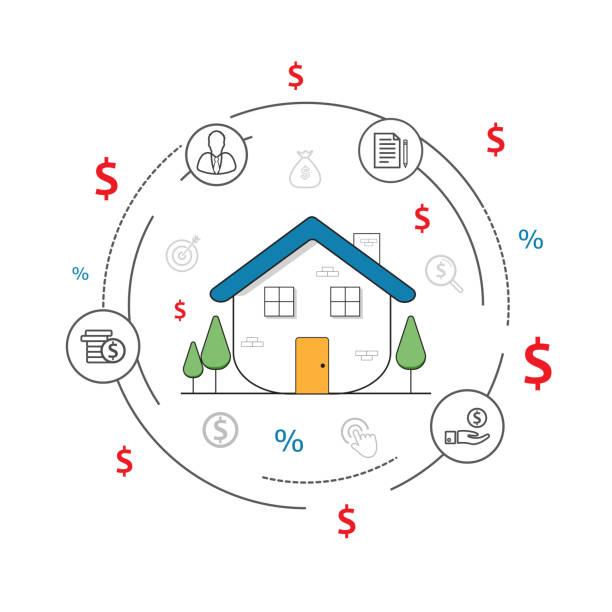 Línea delgada diseño plano de la casa inteligente. Infografías vector edificio diseño casa diagrama de línea de tiempo plantilla. - ilustración de arte vectorial