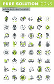 Thin line icons set of recycling theme, renewable energy