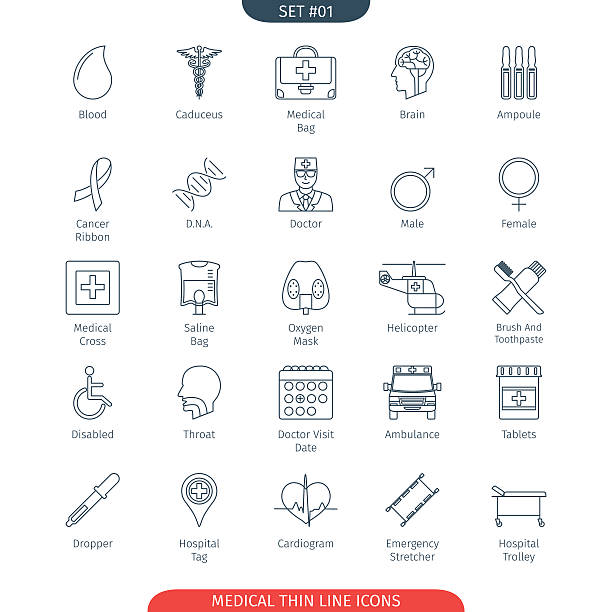 Thin Line Medical 01 Thin Line Icons Set Of Medical and Health Care. Web Elements Collection topics stock illustrations