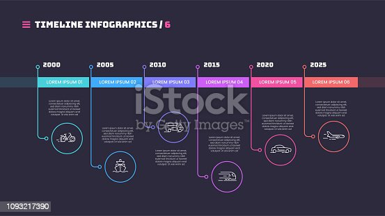Thin line timeline minimal infographic concept with six periods of time. Vector template for web, presentations, reports, visualizations.