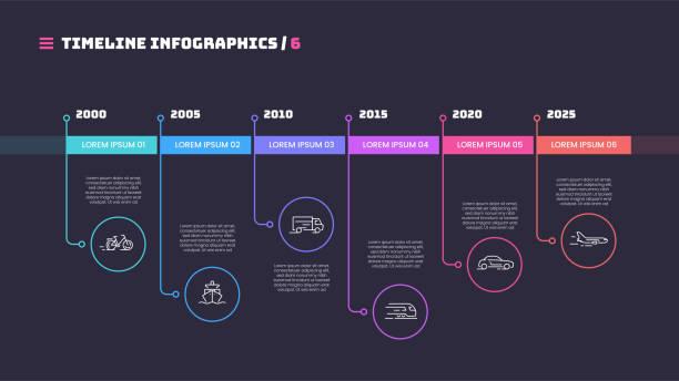 6 기간으로 얇은 라인 타임 라인 최소 infographic 개념. 웹, 발표, 보고서, 시각화를 위한 벡터 템플릿. - timeline stock illustrations