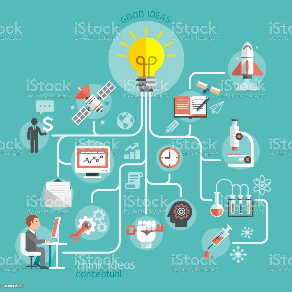 Think ideas conceptual design. vector art illustration
