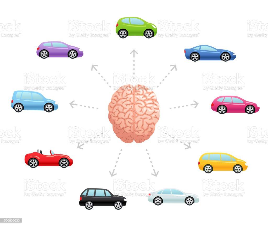 Denken über Autos Stock Vektor Art und mehr Bilder von Alternative ...