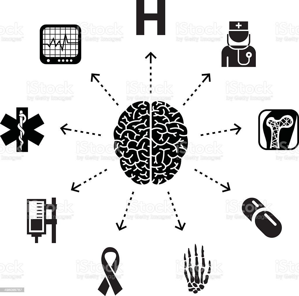 Thinking About Medicine vector art illustration