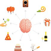Conceptual illustration representing a brain surrounded by party related symbols.