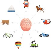 Conceptual illustration representing a brain surrounded by transportation machines.