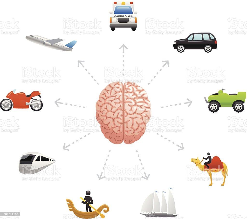 Denken über Verkehrsmittel Stock Vektor Art und mehr Bilder von ...