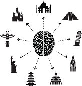 Conceptual illustration representing a brain surrounded by travel symbols.