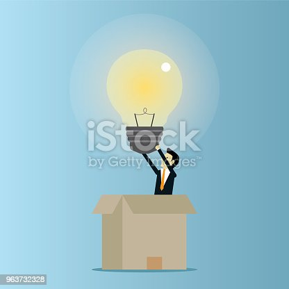 Box - Container, Ideas, Inspiration, Opening, Contemplation