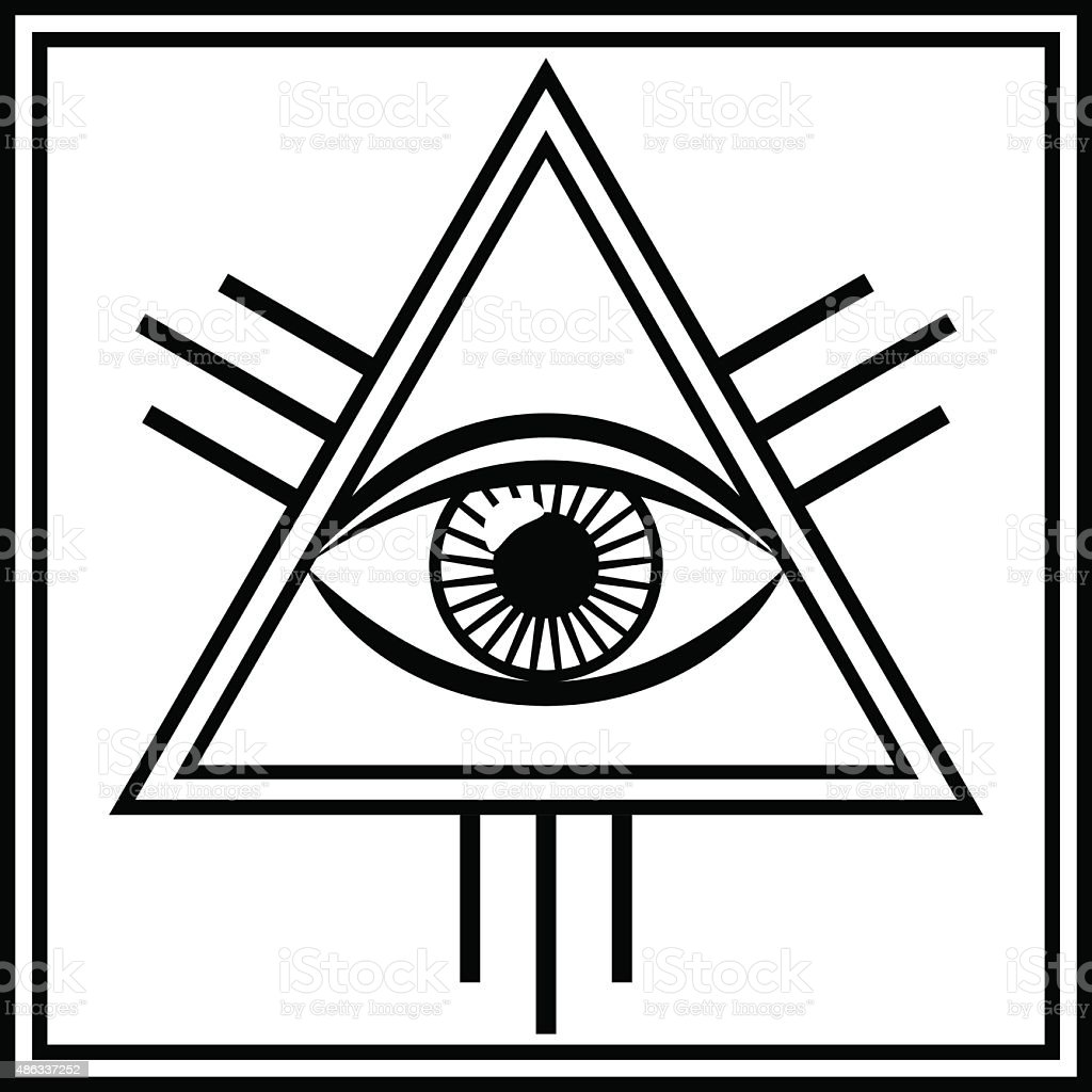 third eye how to use
