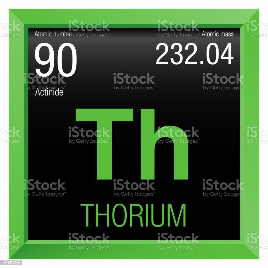 Thorium Symbol Element Number 90 Of The Periodic Table Of The
