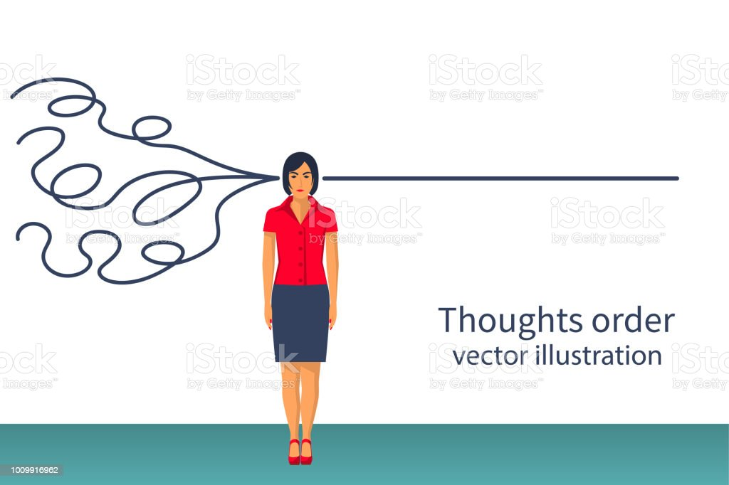Thoughts order vector