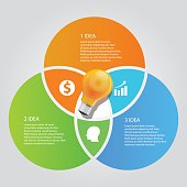three 3 circle info graphic chart overlap vector bulb idea business shine