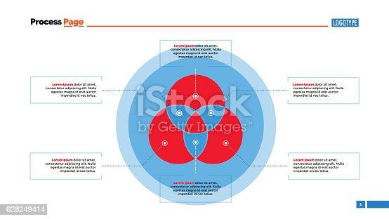 3 Circle Venn Diagram Is A Good Example Of Using Venn Diagram For
