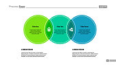 Three circles process chart template. Business data. Abstract elements of diagram. Promotion, idea, analitics, training or creative concept for infographic, project.