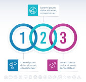Three step infographic comparison circles with symbols.