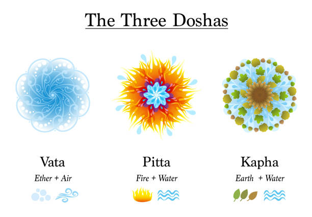 Three Doshas, Vata, Pitta, Kapha - Ayurvedic symbols of body constitution types, designed with the elements ether, air, fire, water and earth. Isolated vector illustration on white background. vector art illustration