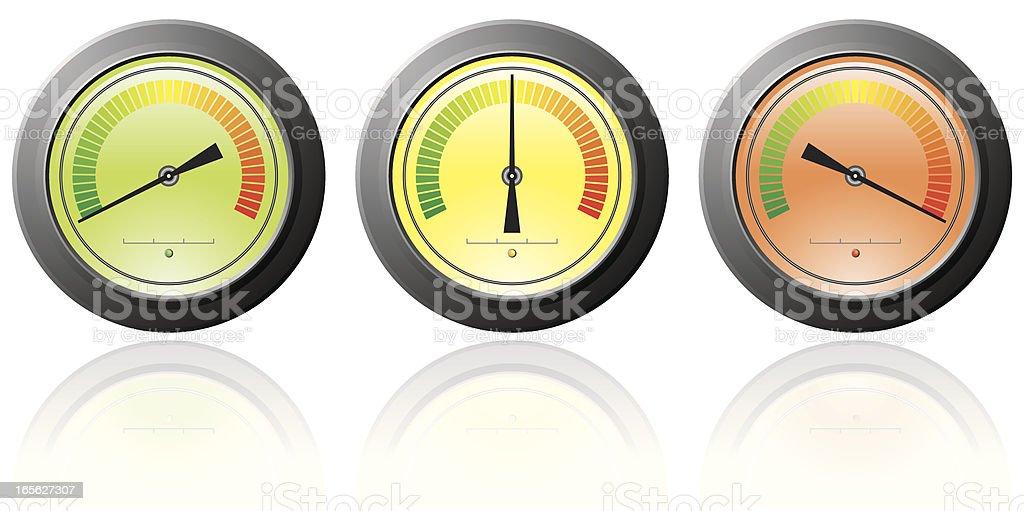 Three gauge icons: low, medium and high