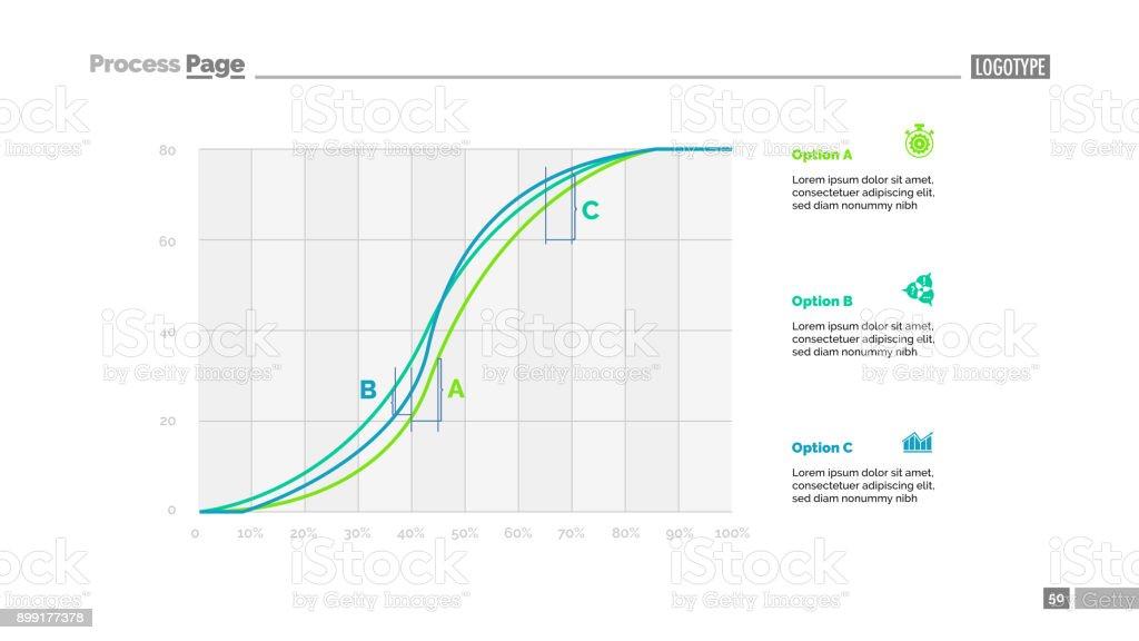 Three line charts slide template. Business data. Progress. Creative...