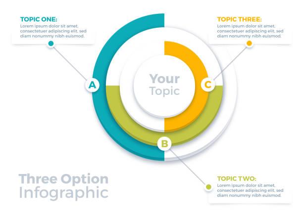 illustrazioni stock, clip art, cartoni animati e icone di tendenza di three options infographic pie chart - motivo concentrico