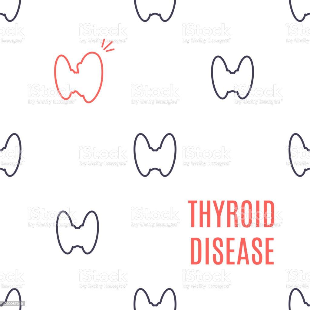 Thyroid gland pattern poster векторная иллюстрация