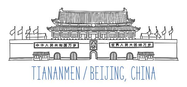 Tiananmen square in Beijing. Gate of Heavenly Peace sketch.