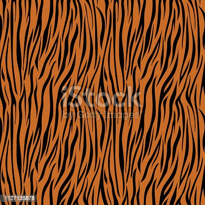 Wild animal print pattern design