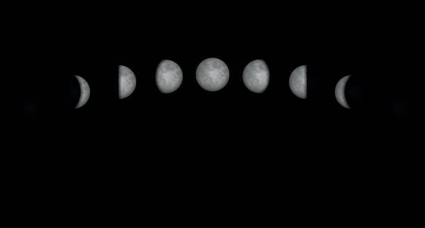 bildbanksillustrationer, clip art samt tecknat material och ikoner med tid förflutit av månens faser - olika former av belysta delar sett från norra halvklotet av jorden. vektorillustration på svart bakgrund. - northern lights