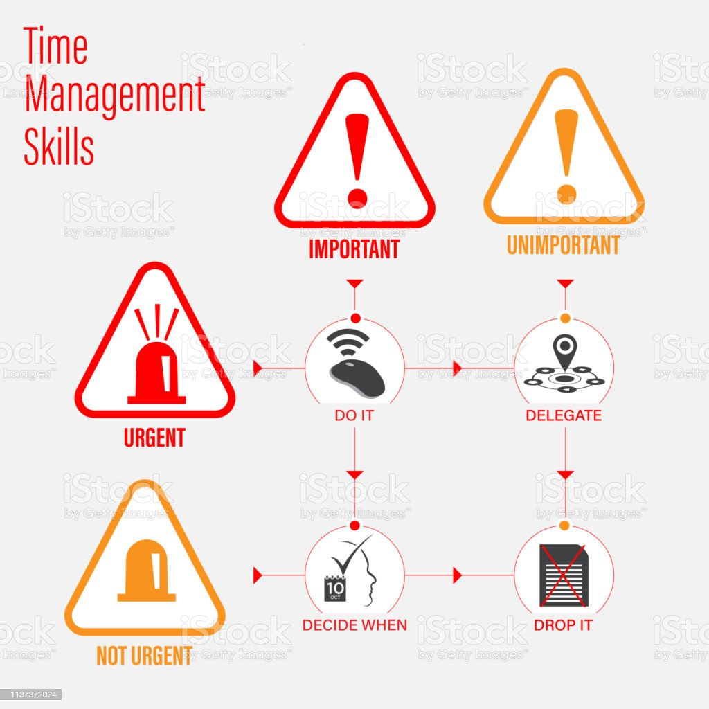 Time Management Skills Stock Illustration Download Image Now Istock