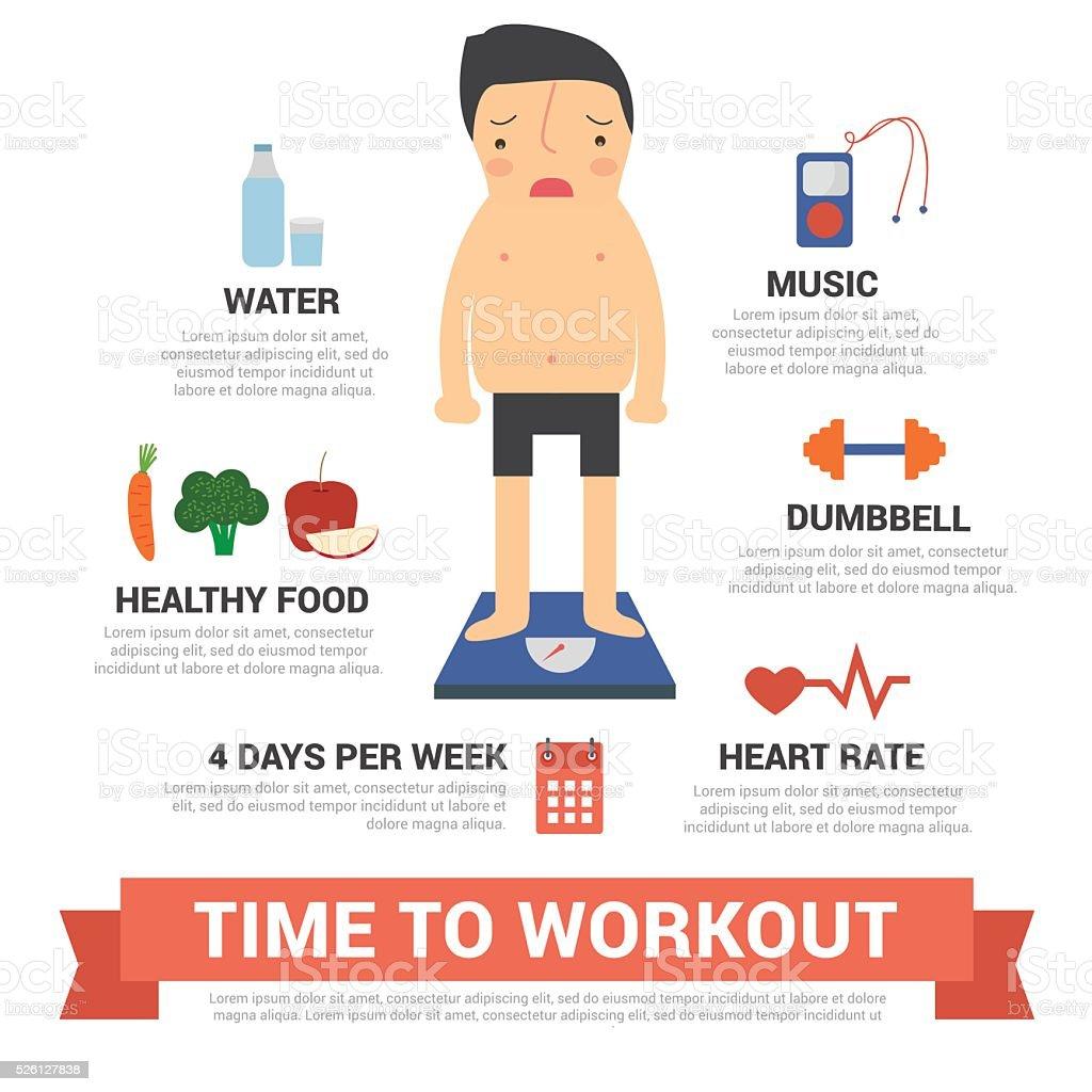 Dieta para el ejercicio fisico
