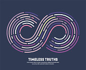 Modern clean style design of timeless truths with conceptual infinite loop sign. Vector illustration design for infographics, banners, presentations or brochures.