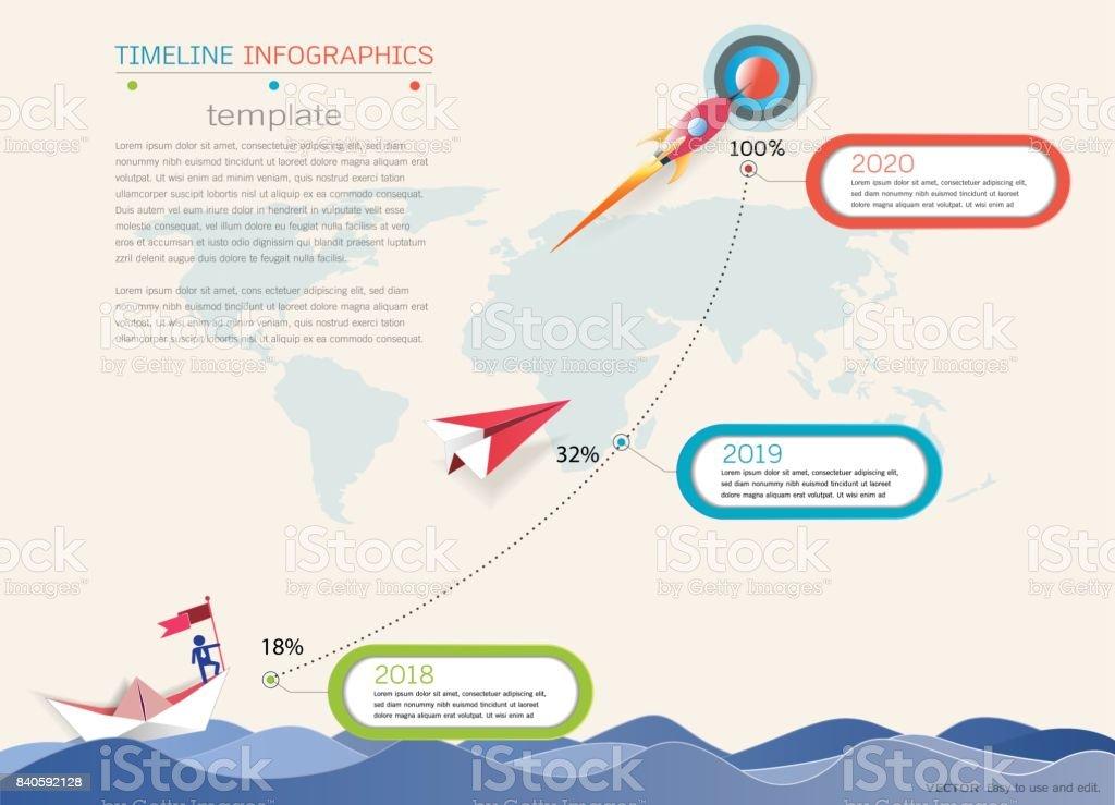 Timeline Und Meilensteininfografikdesignvorlagen Diagramme Diagramme ...