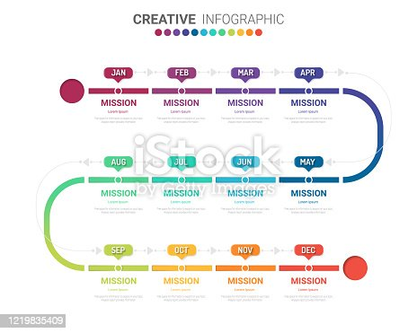 Timeline infographics design vector and Presentation business can be used for Business concept with 12 options, steps or processes.