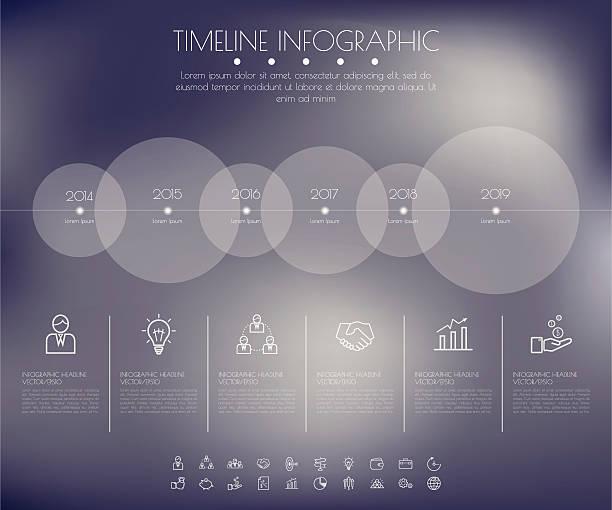 illustrations, cliparts, dessins animés et icônes de chronologie des cercles infographie.   design plat vecteur de modèle. - tableaux et graphiques